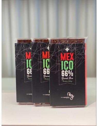 Mexico 66%